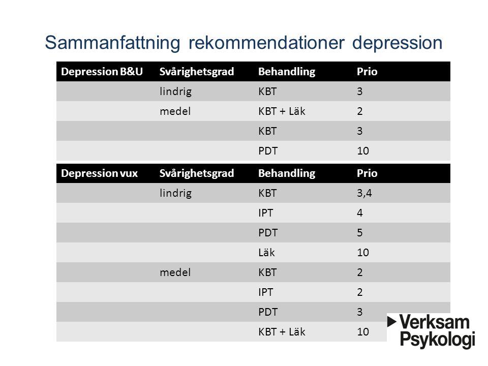 Sammanfattning rekommendationer depression