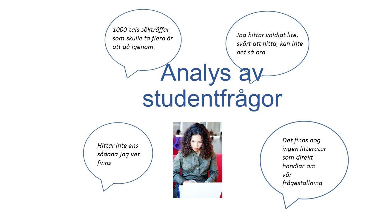 Analys av studentfrågor