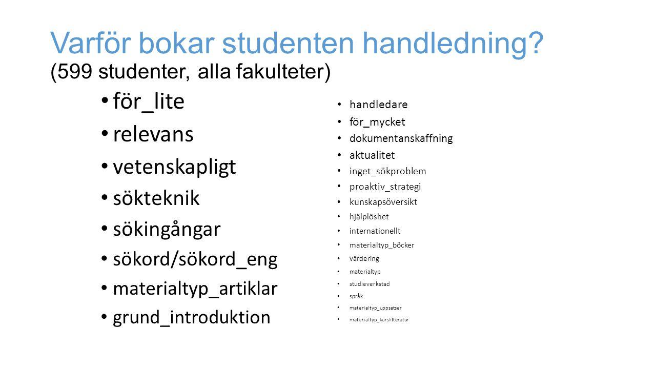 Varför bokar studenten handledning (599 studenter, alla fakulteter)