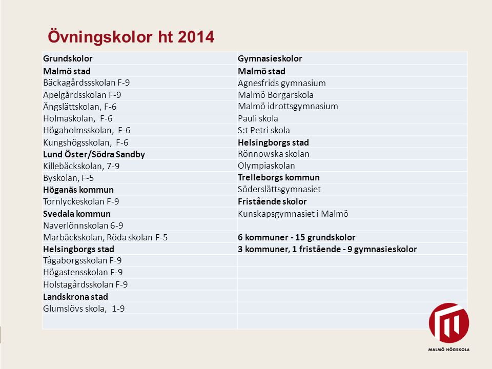 Övningskolor ht 2014 Grundskolor Gymnasieskolor Malmö stad