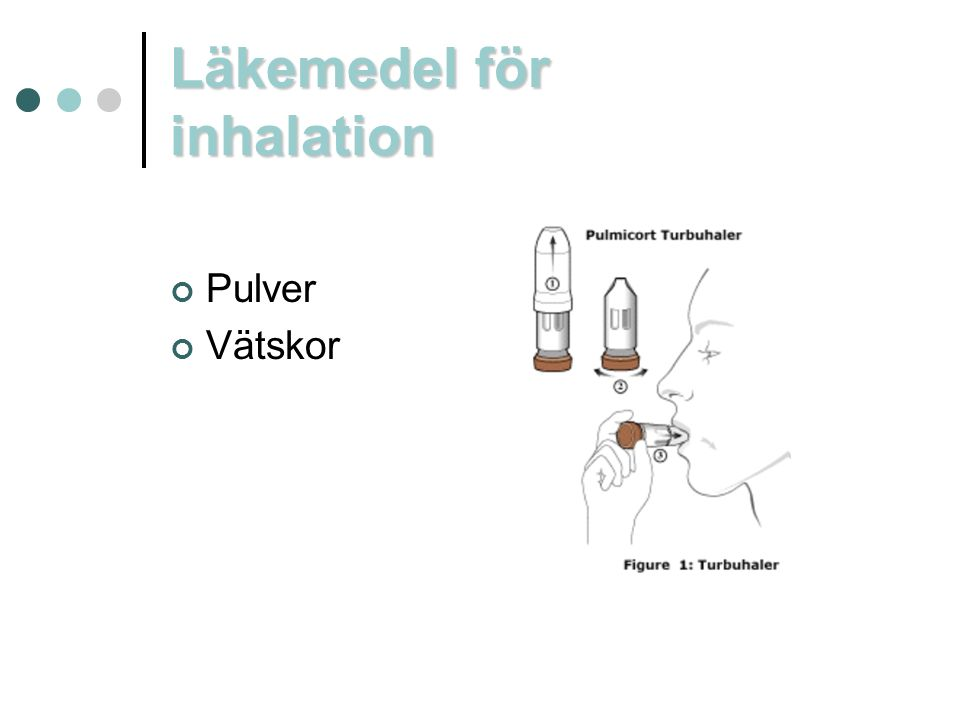 Läkemedel för inhalation
