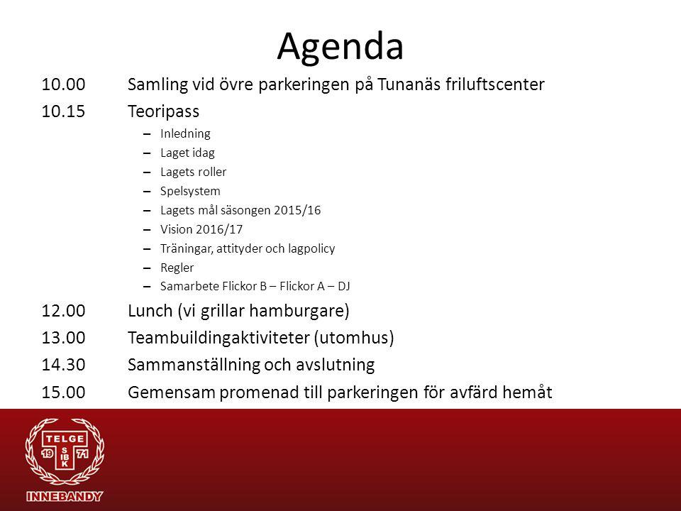 Agenda 10.00 Samling vid övre parkeringen på Tunanäs friluftscenter