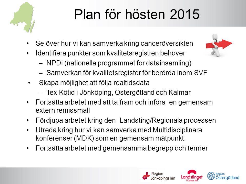 Plan för hösten 2015 Se över hur vi kan samverka kring canceröversikten. Identifiera punkter som kvalitetsregistren behöver.