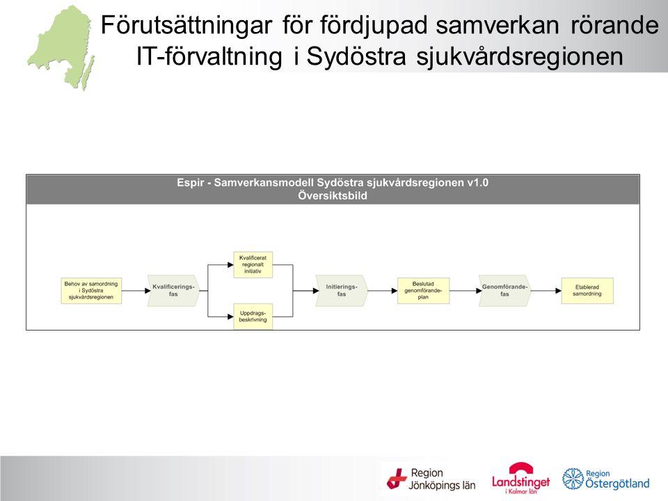 Förutsättningar för fördjupad samverkan rörande IT-förvaltning i Sydöstra sjukvårdsregionen