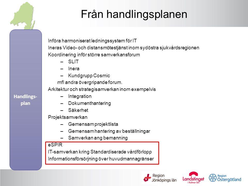 Från handlingsplanen Handlings-plan
