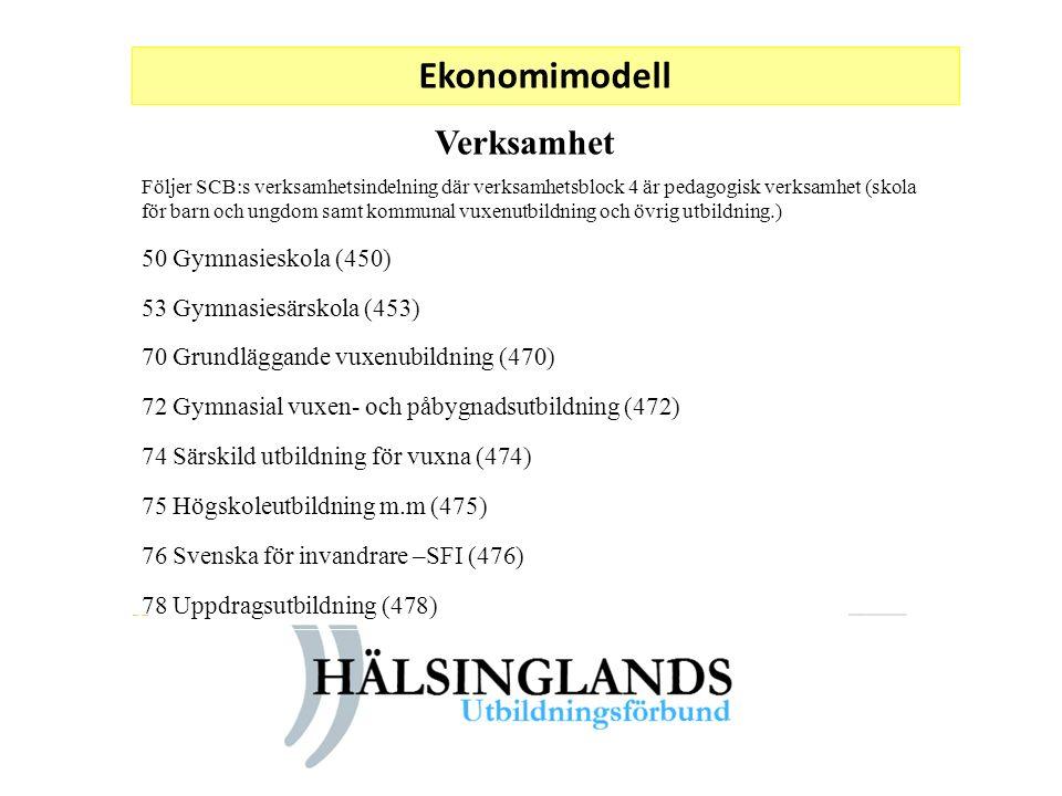 Ekonomimodell Verksamhet 50 Gymnasieskola (450)