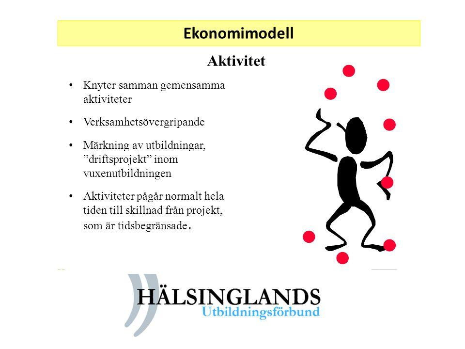 Ekonomimodell Aktivitet Knyter samman gemensamma aktiviteter