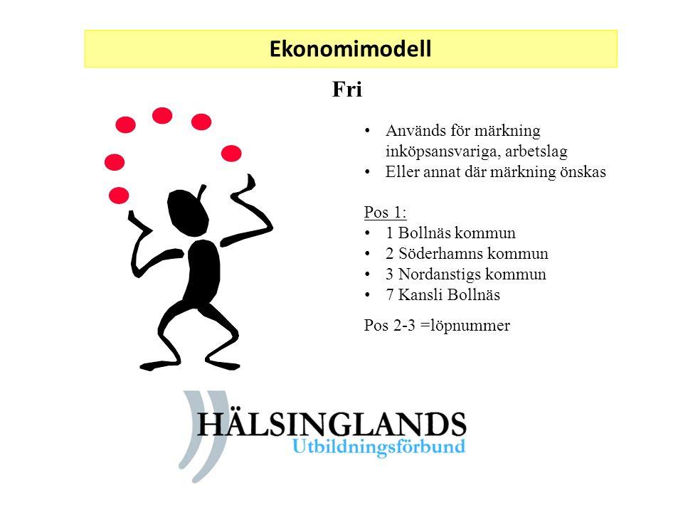 Ekonomimodell Fri Används för märkning inköpsansvariga, arbetslag