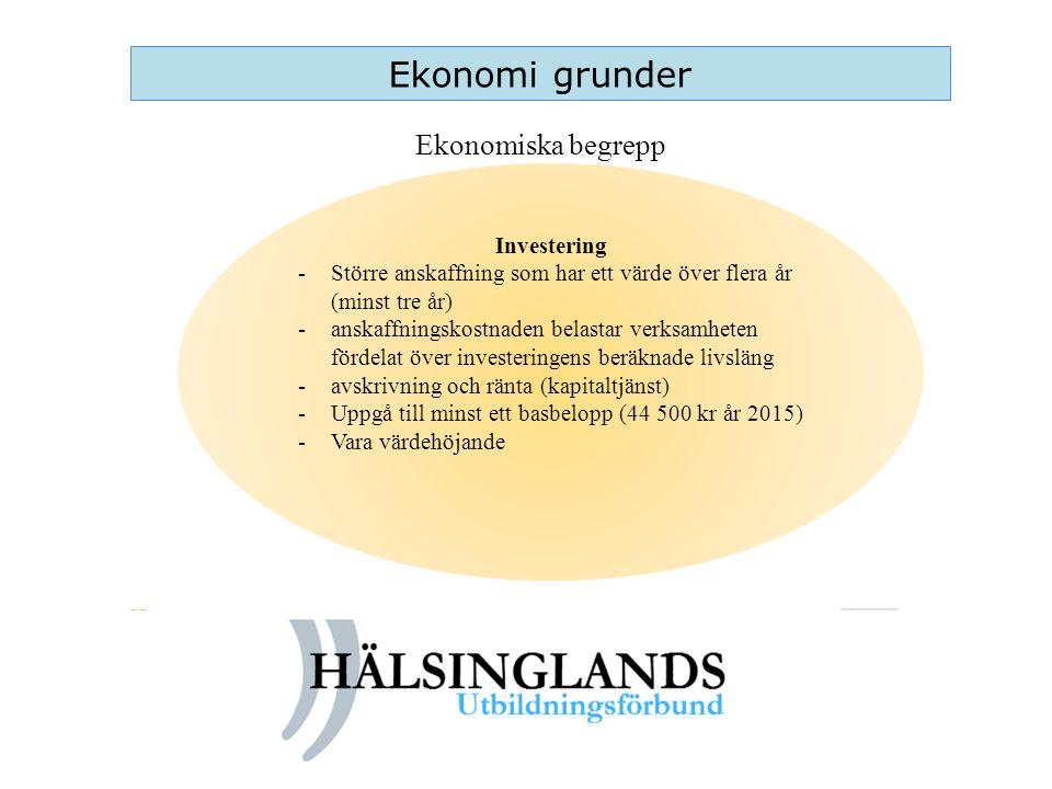 Ekonomi grunder Ekonomiska begrepp Investering