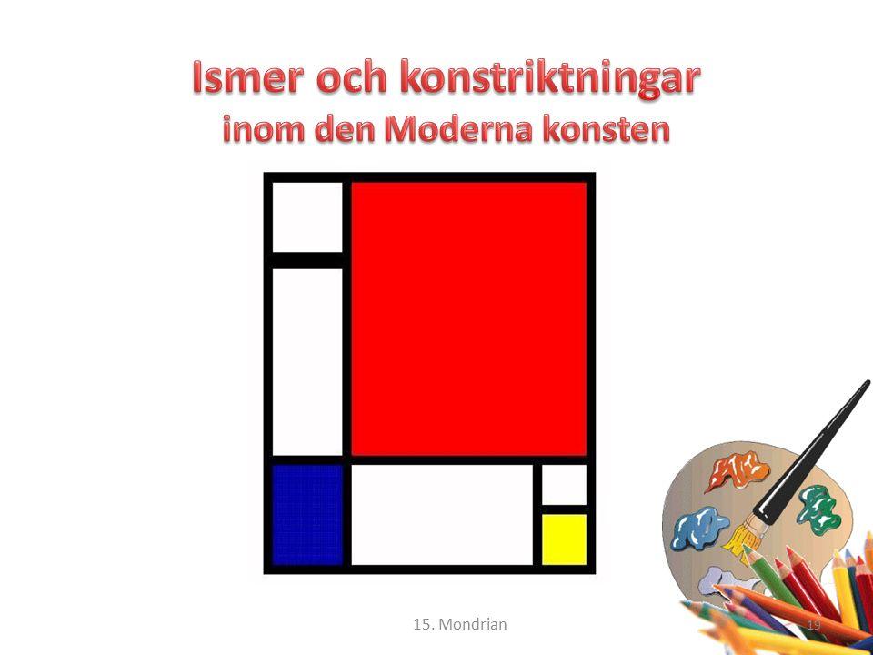 Ismer och konstriktningar inom den Moderna konsten