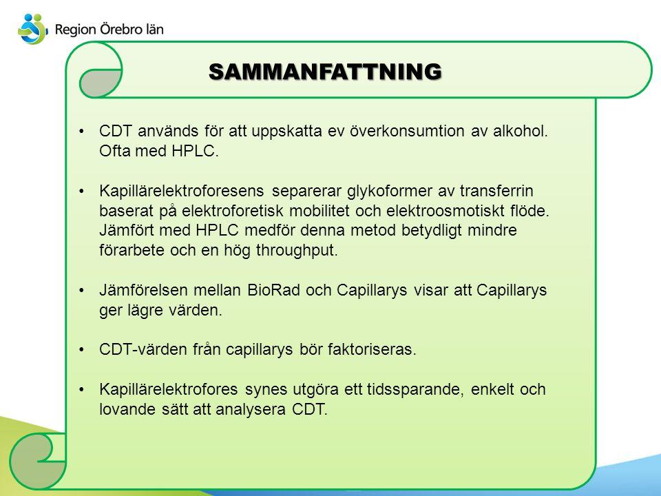 SAMMANFATTNING CDT används för att uppskatta ev överkonsumtion av alkohol. Ofta med HPLC.