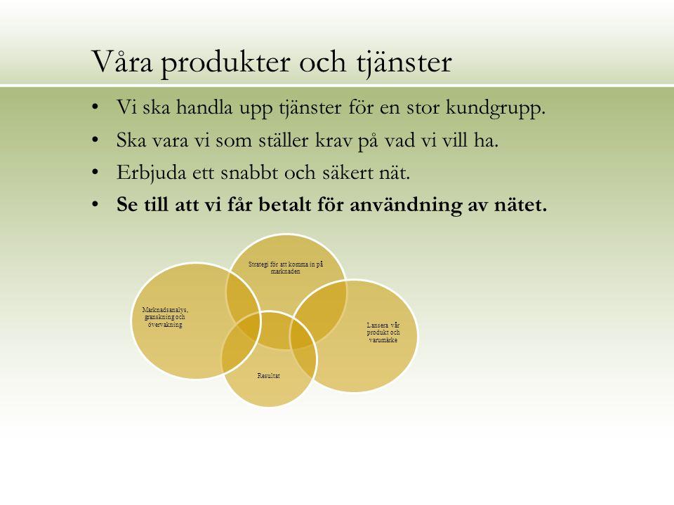 Våra produkter och tjänster