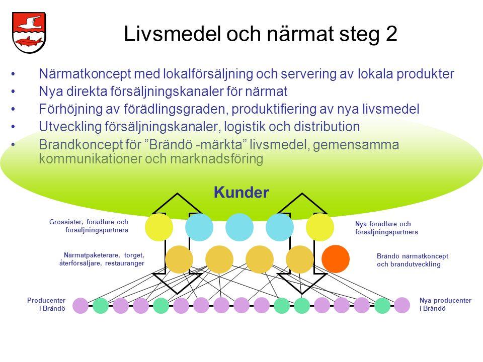 Livsmedel och närmat steg 2
