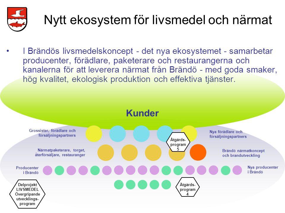 Nytt ekosystem för livsmedel och närmat