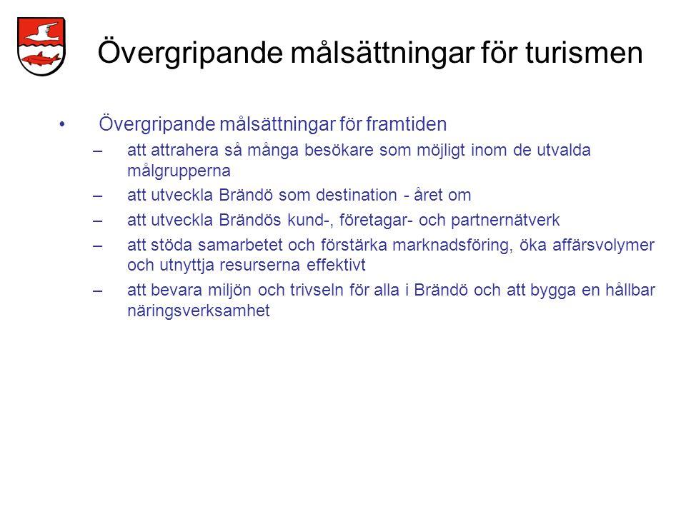 Övergripande målsättningar för turismen