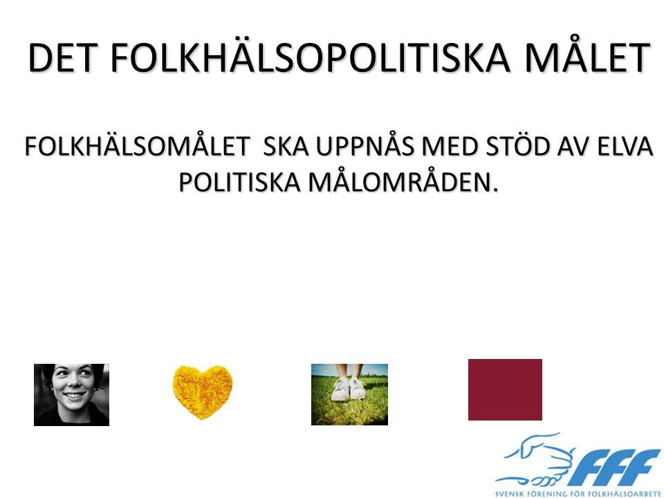 DET FOLKHÄLSOPOLITISKA MÅLET FOLKHÄLSOMÅLET SKA UPPNÅS MED STÖD AV ELVA POLITISKA MÅLOMRÅDEN.