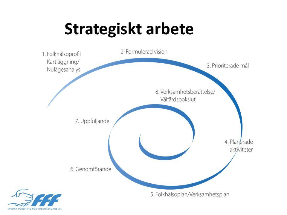 Strategiskt arbete Kartläggning - Vi måste veta hur läget ser ut först! ANALYS – gemensamt med alla inblandade aktörer!!