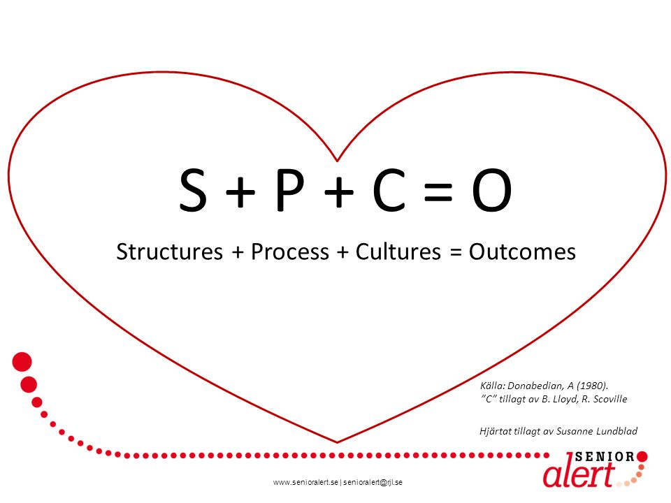 S + P + C = O Structures + Process + Cultures = Outcomes