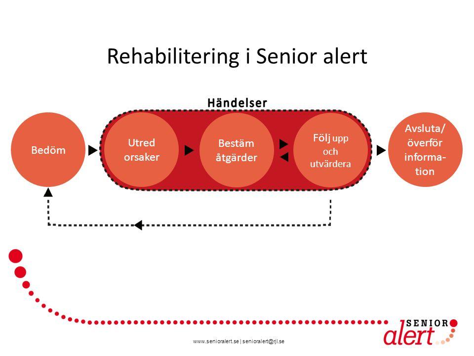 Rehabilitering i Senior alert