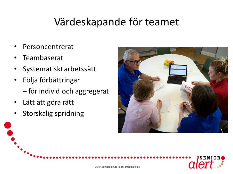 Värdeskapande för teamet