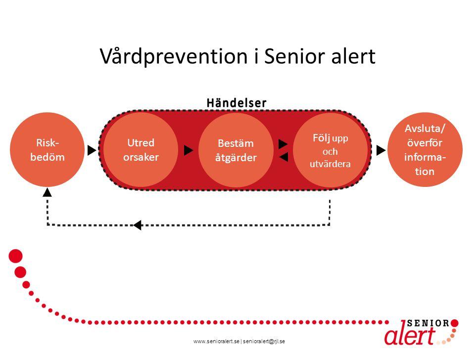 Vårdprevention i Senior alert