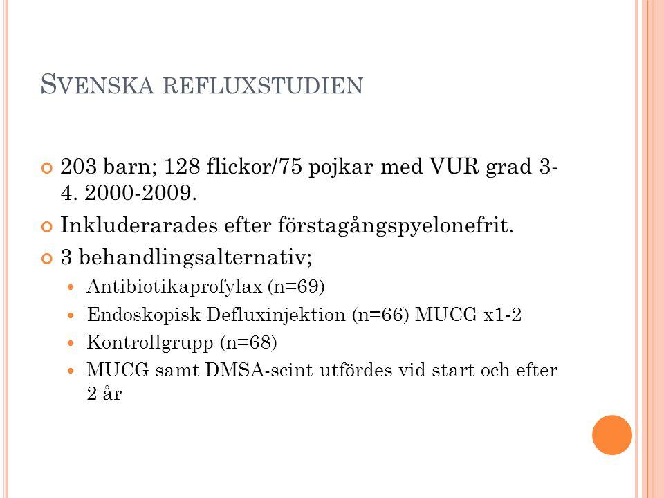 Svenska refluxstudien