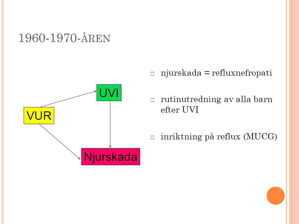 1960-1970-åren njurskada = refluxnefropati