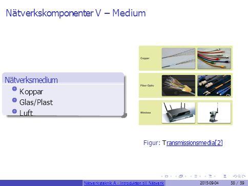 Nätverkskomponenter V – Medium