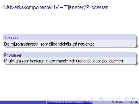 Nätverkskomponenter IV – Tjänster/Processer