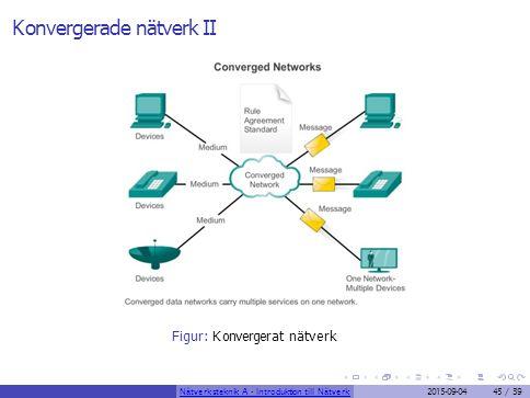 Konvergerade nätverk II