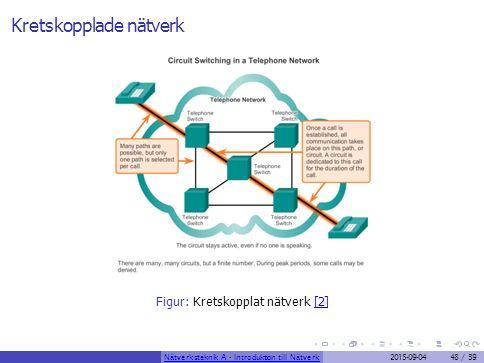 Kretskopplade nätverk