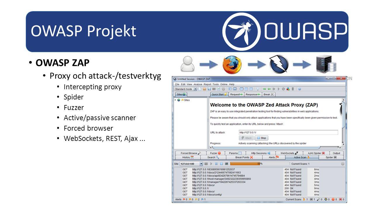 OWASP Projekt OWASP ZAP Proxy och attack-/testverktyg
