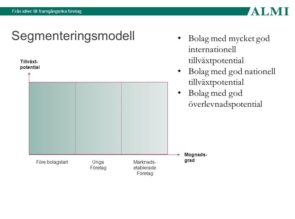 Segmenteringsmodell Bolag med mycket god internationell tillväxtpotential. Bolag med god nationell tillväxtpotential.