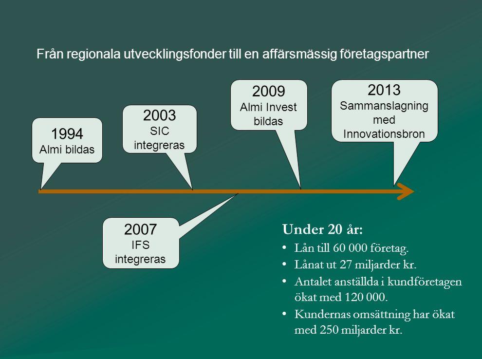 Från regionala utvecklingsfonder till en affärsmässig företagspartner