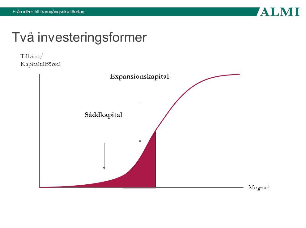 Två investeringsformer