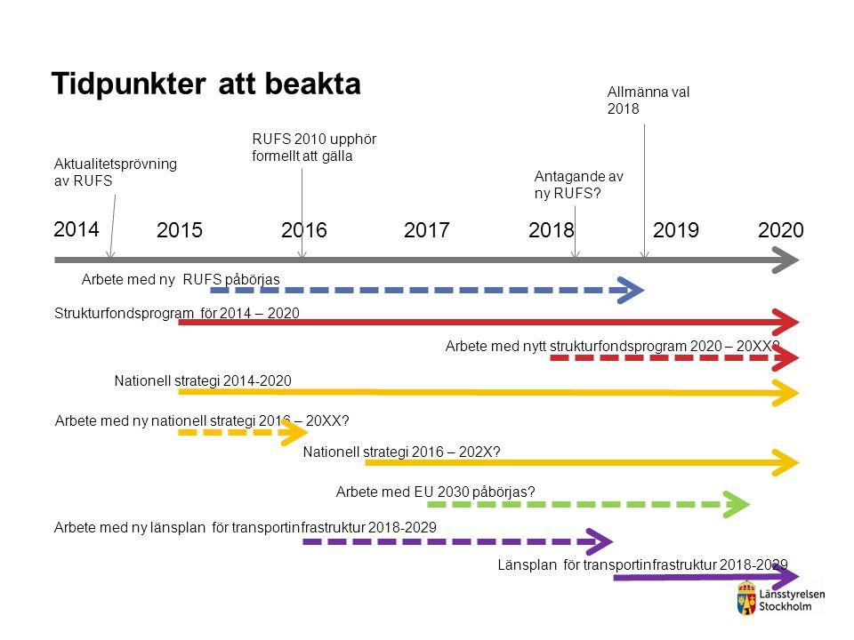 Tidpunkter att beakta 2014 2015 2016 2017 2018 2019 2020 Allmänna val