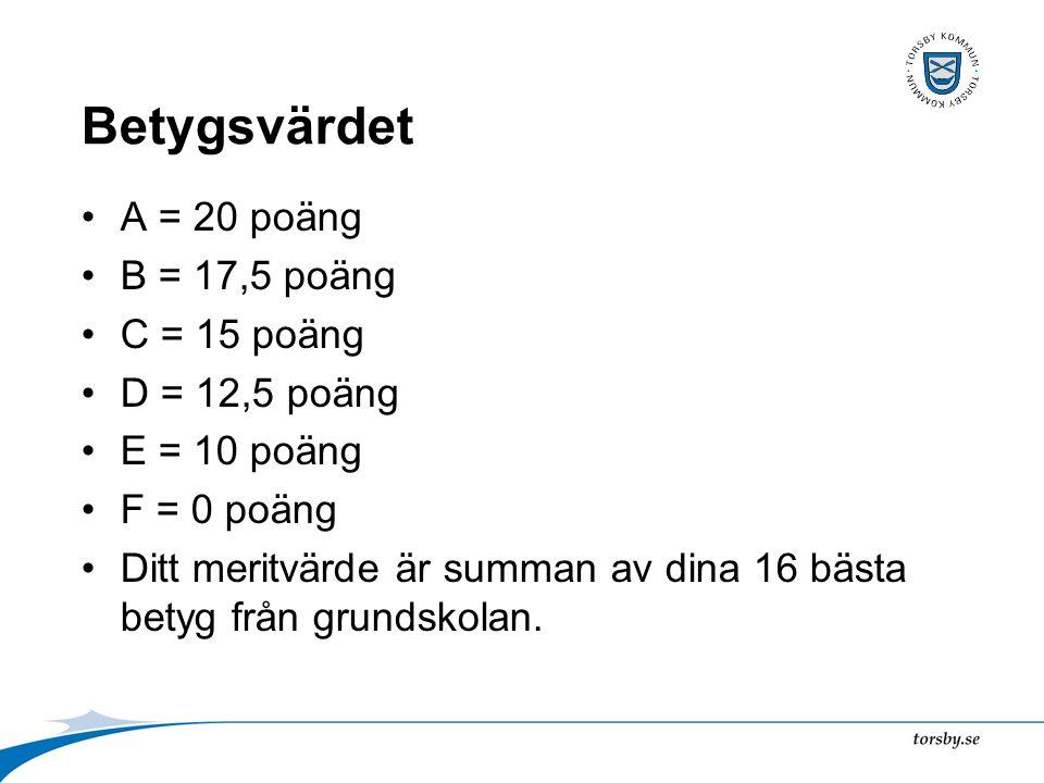 Betygsvärdet A = 20 poäng B = 17,5 poäng C = 15 poäng D = 12,5 poäng
