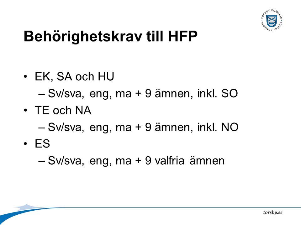 Behörighetskrav till HFP