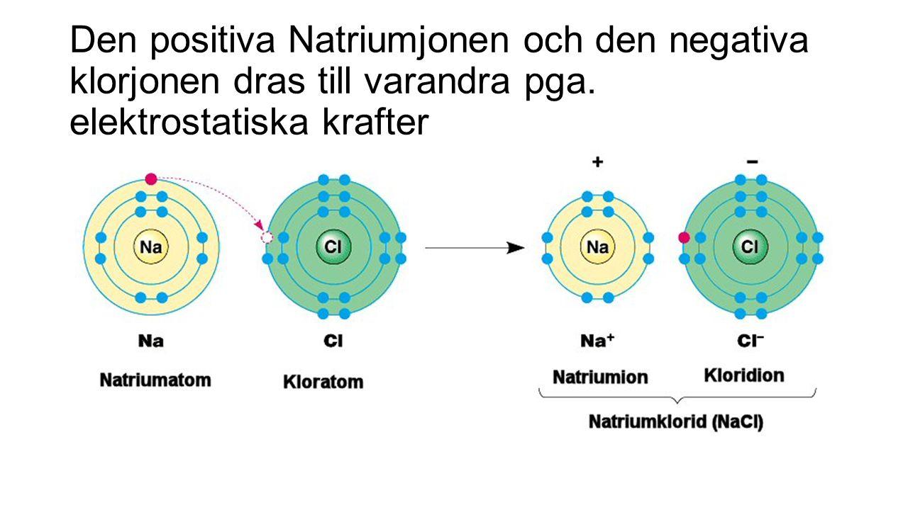 Den positiva Natriumjonen och den negativa klorjonen dras till varandra pga. elektrostatiska krafter