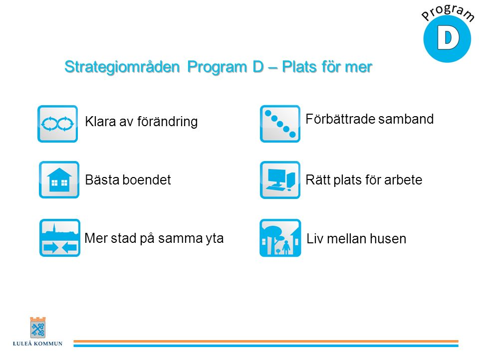 Strategiområden Program D – Plats för mer
