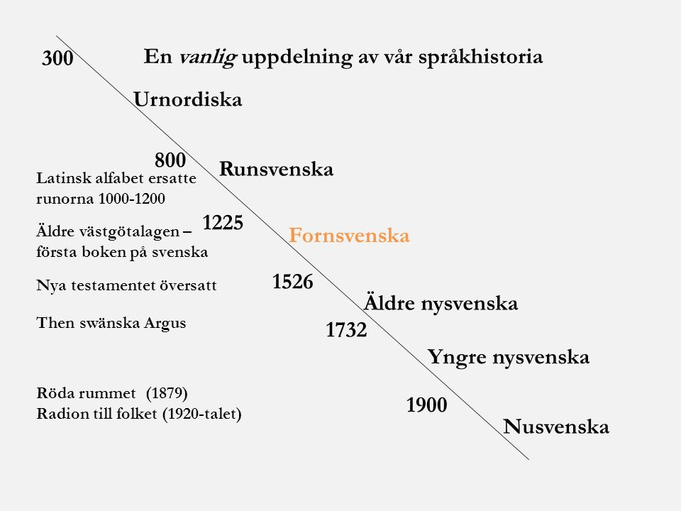 En vanlig uppdelning av vår språkhistoria