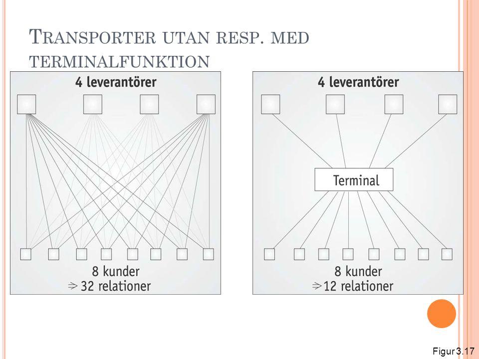 Transporter utan resp. med terminalfunktion