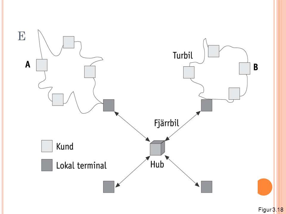 Exempel på terminalsystem