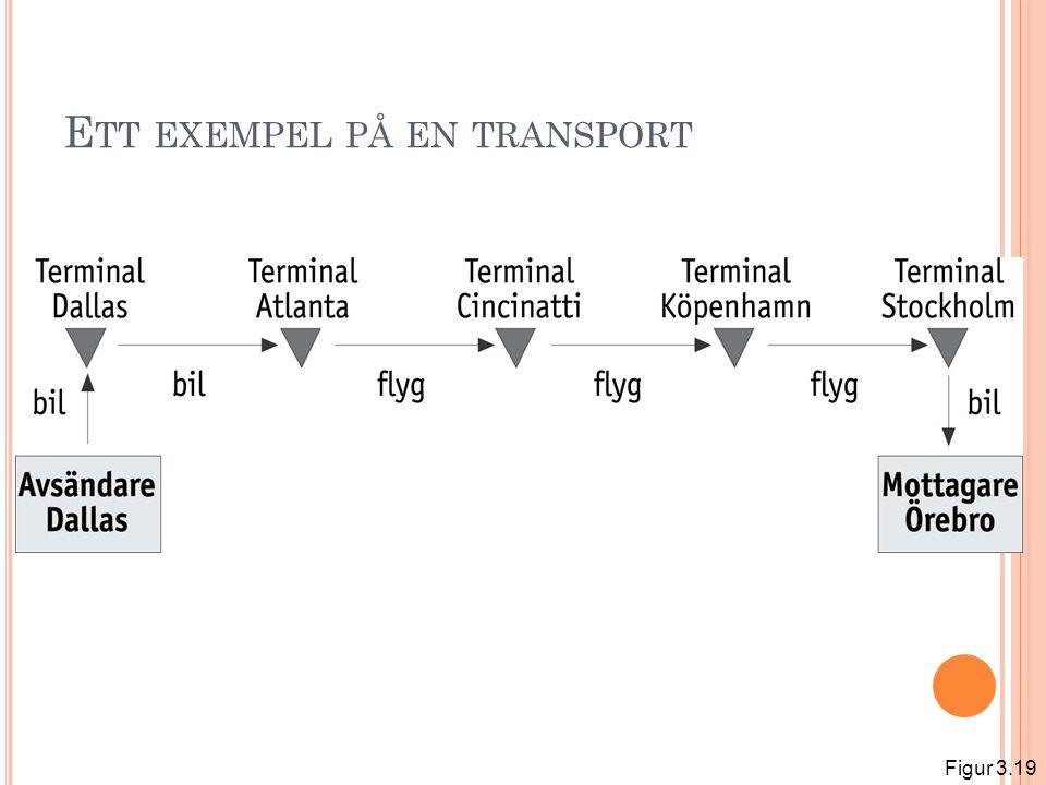 Ett exempel på en transport