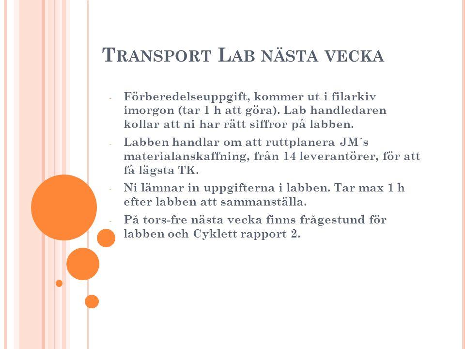 Transport Lab nästa vecka