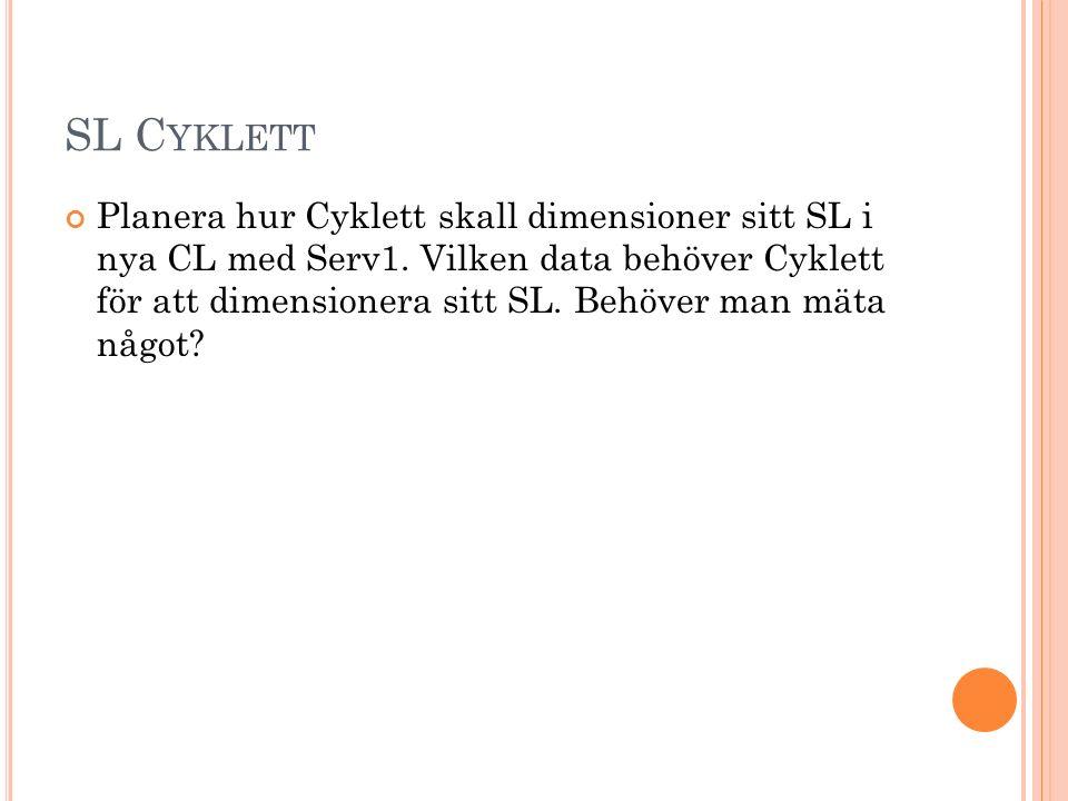 SL Cyklett