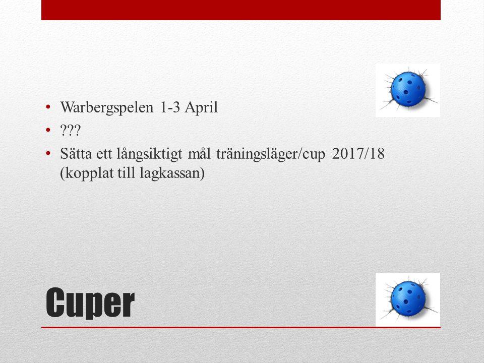 Cuper Warbergspelen 1-3 April