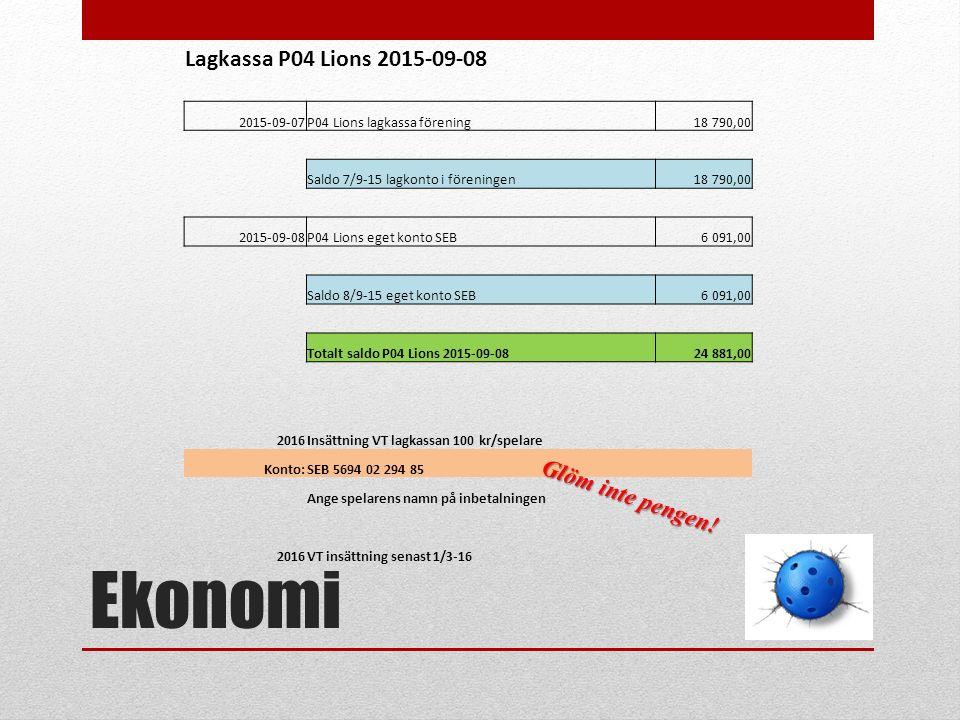 Ekonomi Lagkassa P04 Lions 2015-09-08 Glöm inte pengen! 2015-09-07