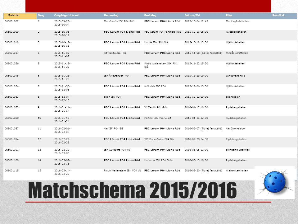Matchschema 2015/2016 MatchNr Omg Omgångsintervall Hemmalag Bortalag