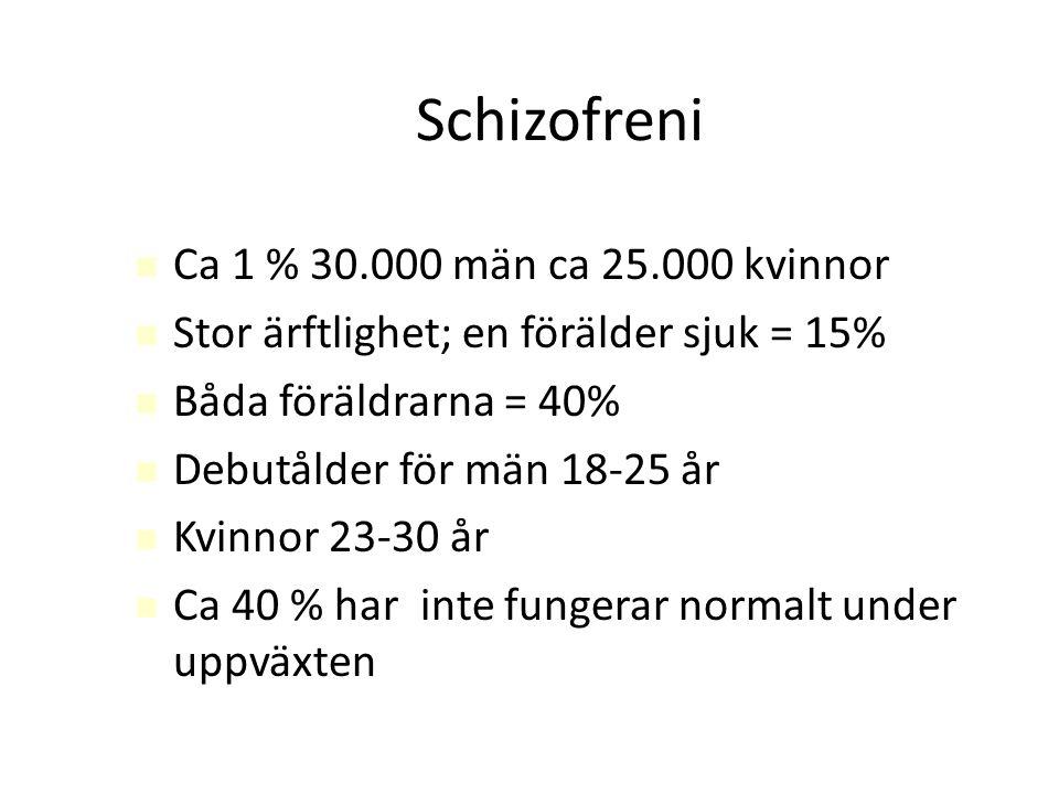 Schizofreni Ca 1 % 30.000 män ca 25.000 kvinnor